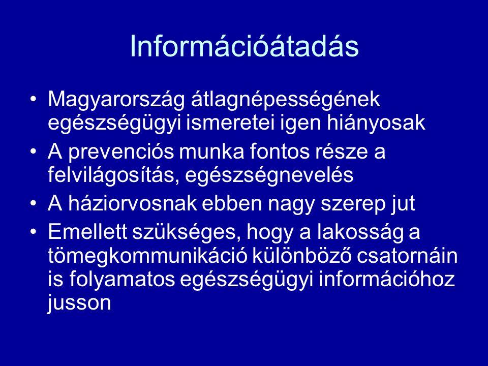 Információátadás Magyarország átlagnépességének egészségügyi ismeretei igen hiányosak A prevenciós munka fontos része a felvilágosítás, egészségnevelés A háziorvosnak ebben nagy szerep jut Emellett szükséges, hogy a lakosság a tömegkommunikáció különböző csatornáin is folyamatos egészségügyi információhoz jusson