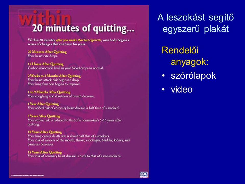 A leszokást segítő egyszerű plakát Rendelői anyagok: szórólapok video