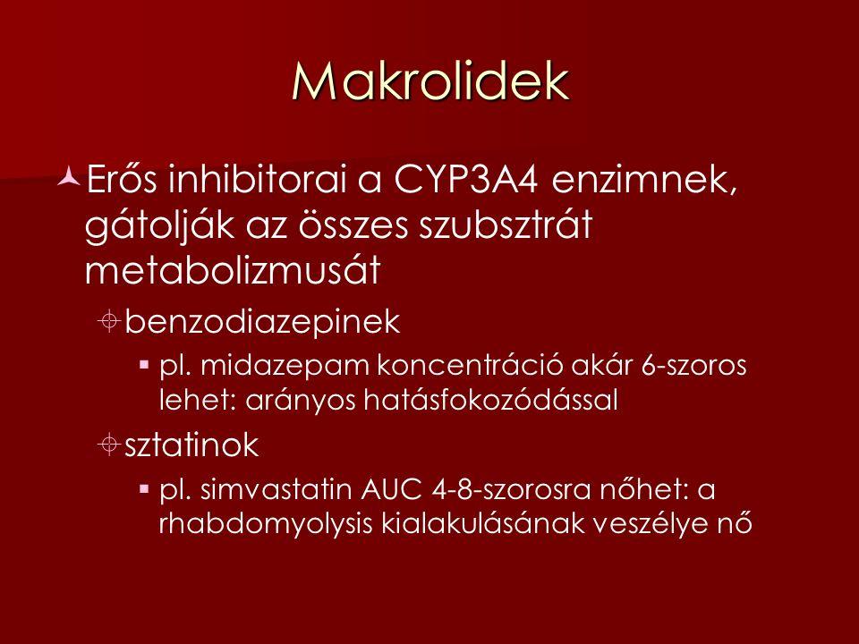 Makrolidek Erős inhibitorai a CYP3A4 enzimnek, gátolják az összes szubsztrát metabolizmusát  benzodiazepinek  pl.