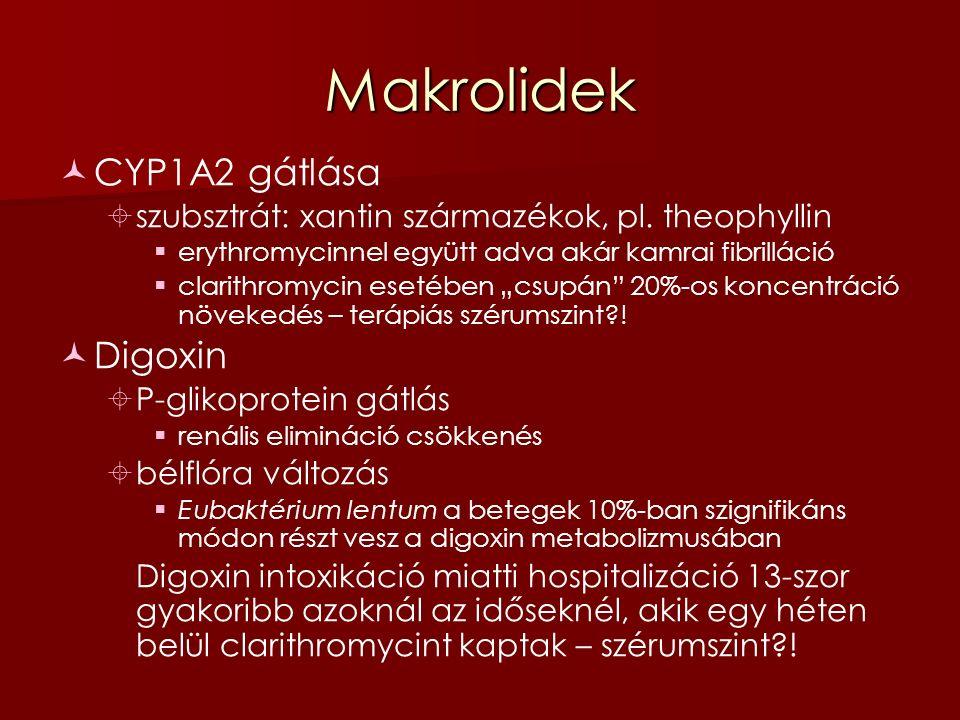 Makrolidek CYP1A2 gátlása  szubsztrát: xantin származékok, pl.