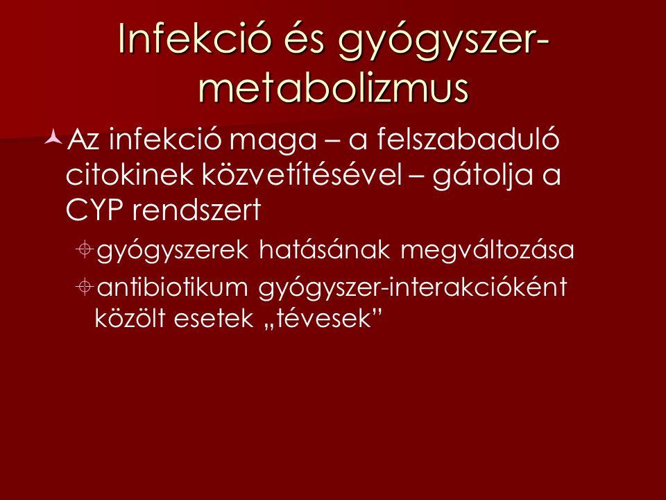 """Infekció és gyógyszer- metabolizmus Az infekció maga – a felszabaduló citokinek közvetítésével – gátolja a CYP rendszert  gyógyszerek hatásának megváltozása  antibiotikum gyógyszer-interakcióként közölt esetek """"tévesek"""
