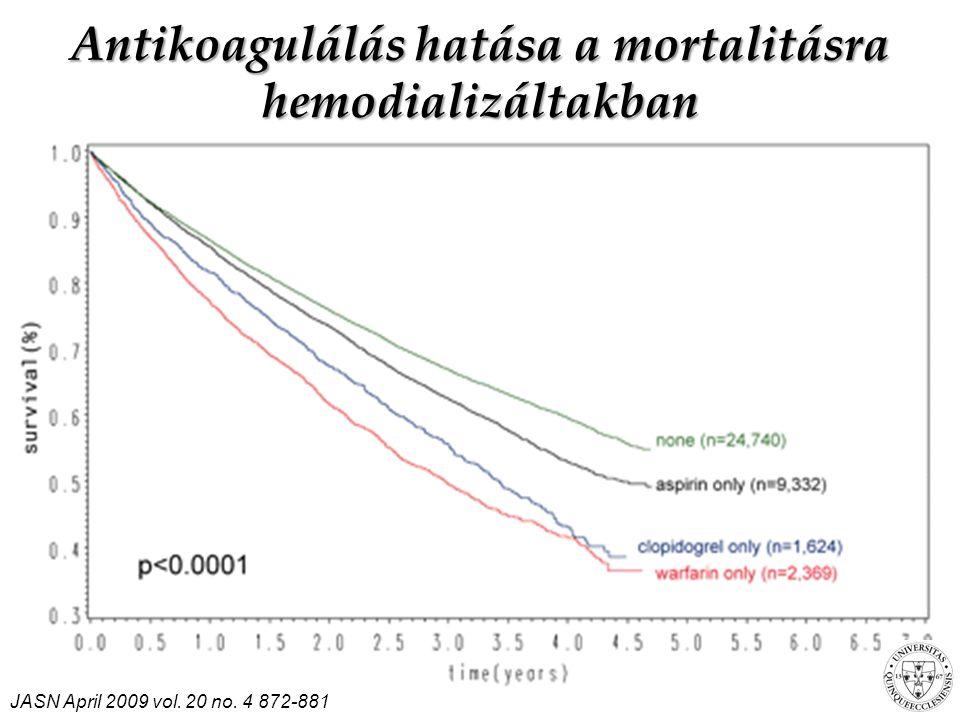 Antikoagulálás hatása a mortalitásra hemodializáltakban JASN April 2009 vol. 20 no. 4 872-881