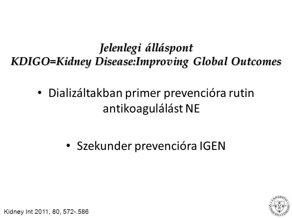 Jelenlegi álláspont KDIGO=Kidney Disease:Improving Global Outcomes Dializáltakban primer prevencióra rutin antikoagulálást NE Szekunder prevencióra IGEN Kidney Int 2011, 80, 572-.586