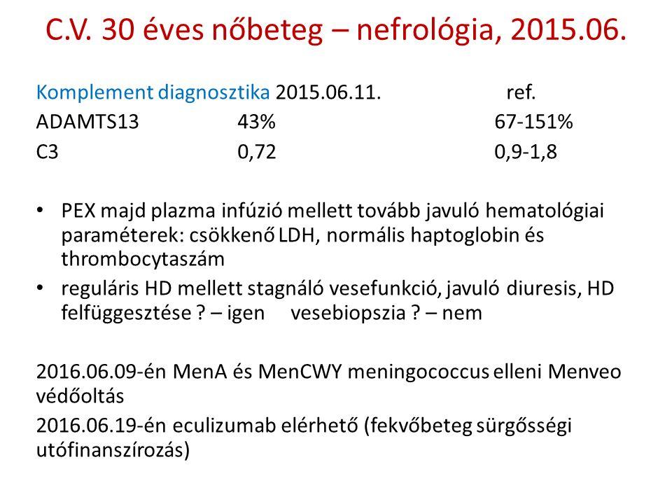 C.V.30 éves nőbeteg – nefrológia, 2015.06. Komplement diagnosztika 2015.06.11.ref.