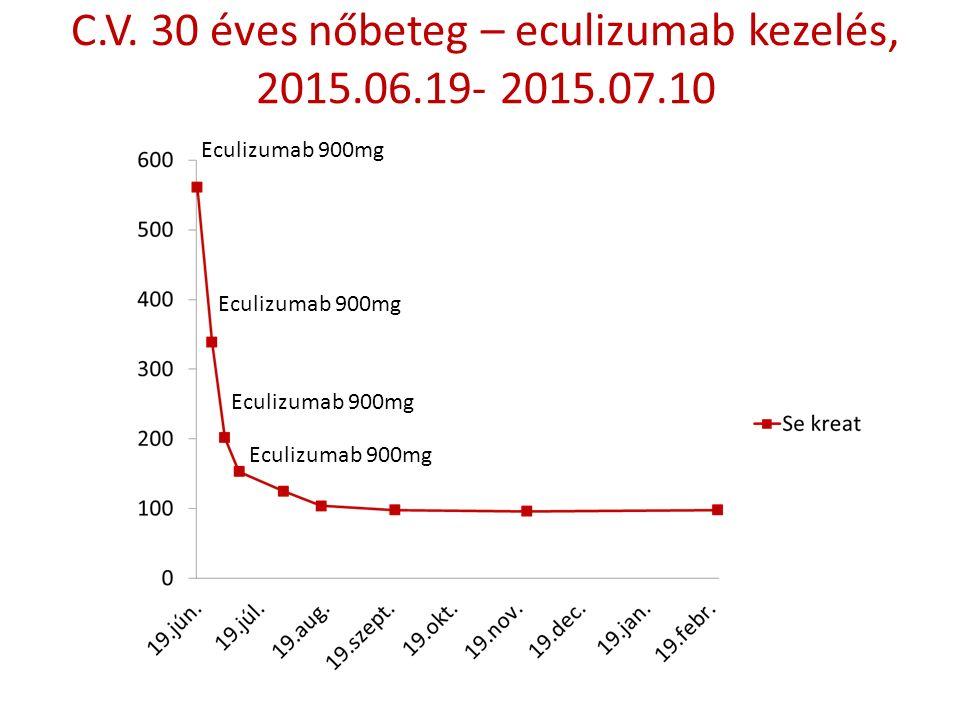 C.V. 30 éves nőbeteg – eculizumab kezelés, 2015.06.19- 2015.07.10 Eculizumab 900mg
