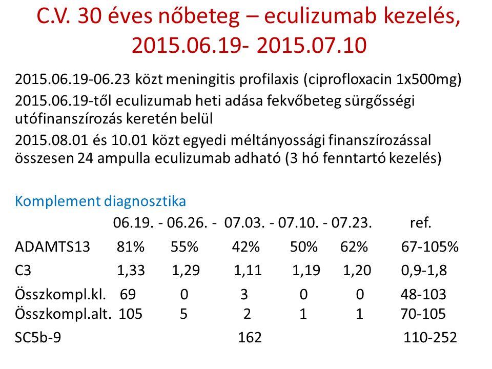 2015.06.19-06.23 közt meningitis profilaxis (ciprofloxacin 1x500mg) 2015.06.19-től eculizumab heti adása fekvőbeteg sürgősségi utófinanszírozás keretén belül 2015.08.01 és 10.01 közt egyedi méltányossági finanszírozással összesen 24 ampulla eculizumab adható (3 hó fenntartó kezelés) Komplement diagnosztika 06.19.