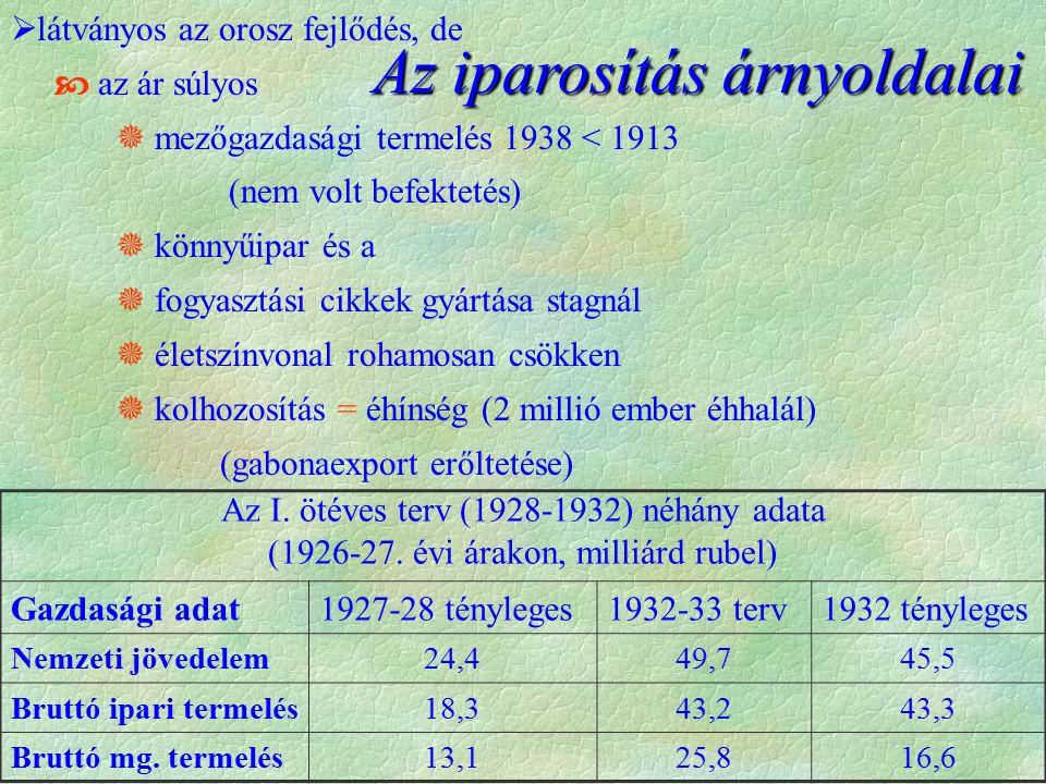  látványos az orosz fejlődés, de  az ár súlyos  mezőgazdasági termelés 1938 < 1913 (nem volt befektetés)  könnyűipar és a  fogyasztási cikkek gyártása stagnál  életszínvonal rohamosan csökken  kolhozosítás = éhínség (2 millió ember éhhalál) (gabonaexport erőltetése) Az iparosítás árnyoldalai Az I.