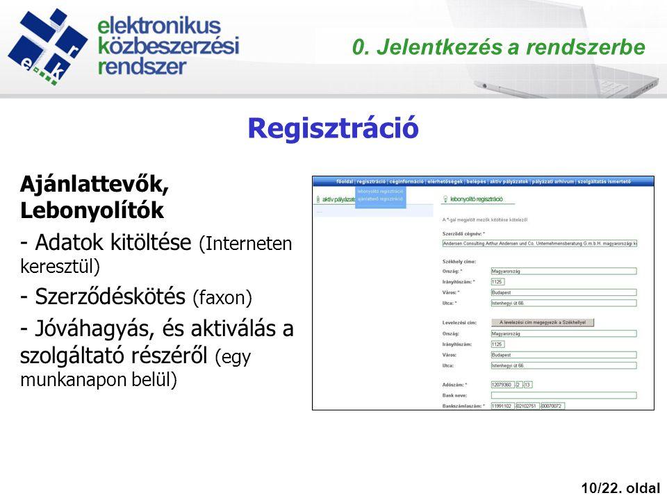 Regisztráció 10/22. oldal Ajánlattevők, Lebonyolítók - Adatok kitöltése (Interneten keresztül) - Szerződéskötés (faxon) - Jóváhagyás, és aktiválás a s