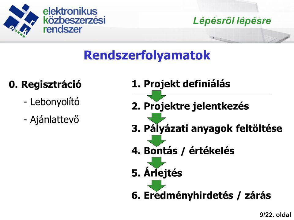 1. Projekt definiálás 2. Projektre jelentkezés 3. Pályázati anyagok feltöltése 4. Bontás / értékelés 5. Árlejtés 6. Eredményhirdetés / zárás Rendszerf