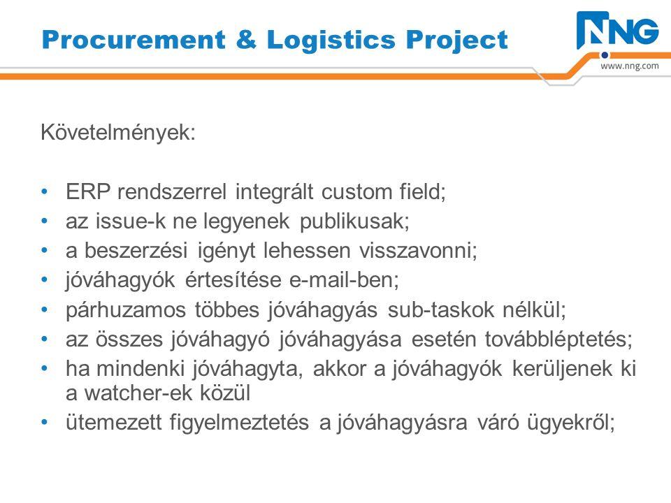 Procurement & Logistics Project Követelmények: ERP rendszerrel integrált custom field; az issue-k ne legyenek publikusak; a beszerzési igényt lehessen visszavonni; jóváhagyók értesítése e-mail-ben; párhuzamos többes jóváhagyás sub-taskok nélkül; az összes jóváhagyó jóváhagyása esetén továbbléptetés; ha mindenki jóváhagyta, akkor a jóváhagyók kerüljenek ki a watcher-ek közül ütemezett figyelmeztetés a jóváhagyásra váró ügyekről;