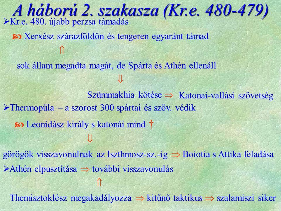  Kr.e. 480. újabb perzsa támadás  Xerxész szárazföldön és tengeren egyaránt támad  sok állam megadta magát, de Spárta és Athén ellenáll  Szümmakhi