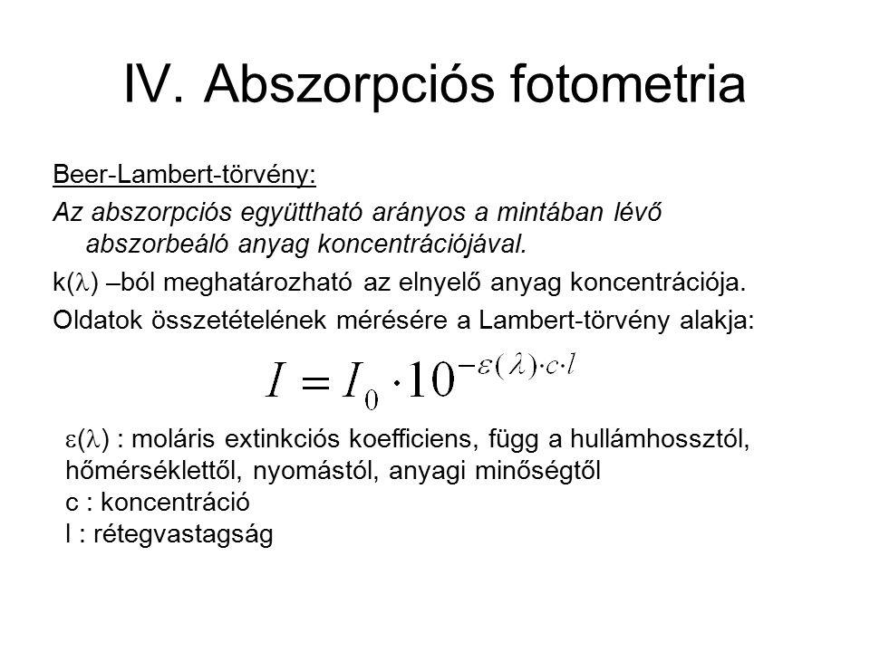 IV. Abszorpciós fotometria Beer-Lambert-törvény: Az abszorpciós együttható arányos a mintában lévő abszorbeáló anyag koncentrációjával. k( ) –ból megh