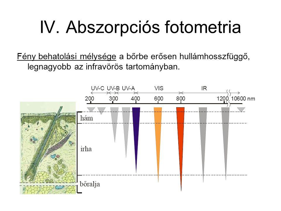 IV. Abszorpciós fotometria Fény behatolási mélysége a bőrbe erősen hullámhosszfüggő, legnagyobb az infravörös tartományban.