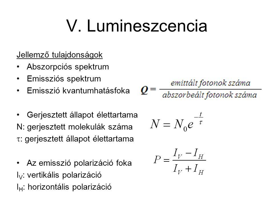 V. Lumineszcencia Jellemző tulajdonságok Abszorpciós spektrum Emissziós spektrum Emisszió kvantumhatásfoka Gerjesztett állapot élettartama N: gerjeszt