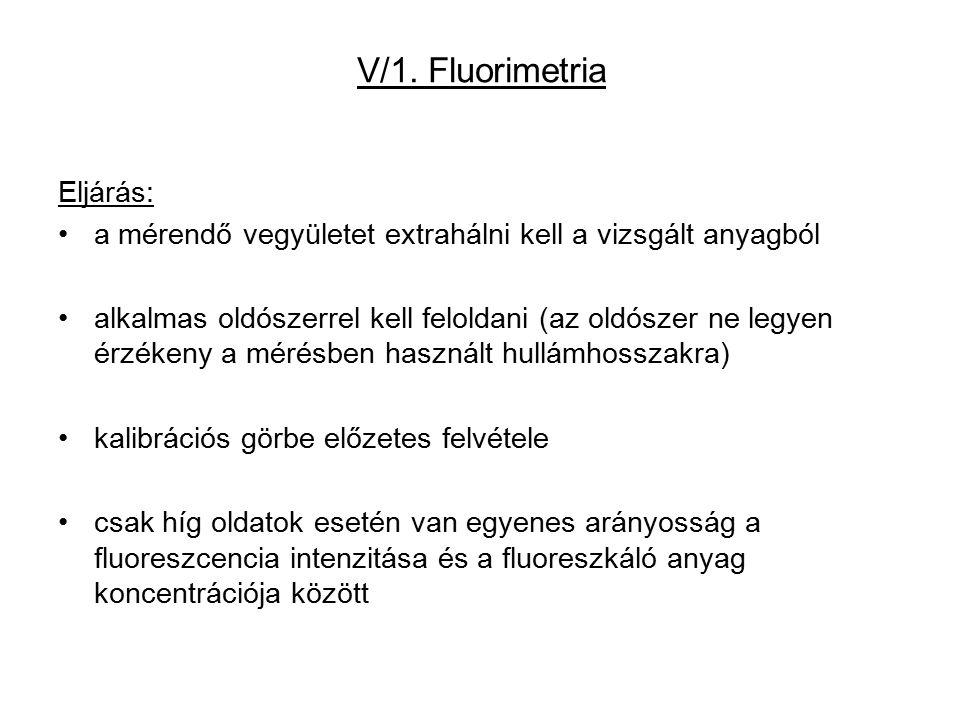V/1. Fluorimetria Eljárás: a mérendő vegyületet extrahálni kell a vizsgált anyagból alkalmas oldószerrel kell feloldani (az oldószer ne legyen érzéken