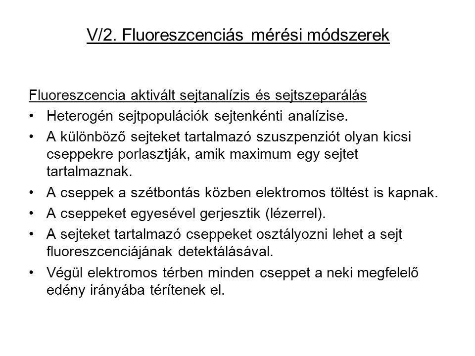 V/2. Fluoreszcenciás mérési módszerek Fluoreszcencia aktivált sejtanalízis és sejtszeparálás Heterogén sejtpopulációk sejtenkénti analízise. A különbö