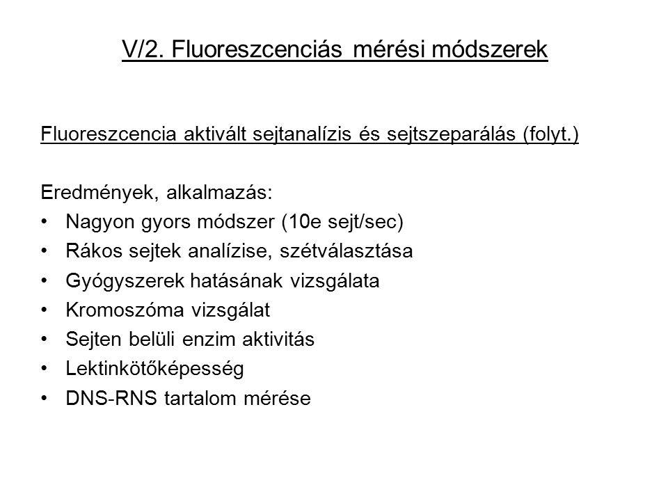 V/2. Fluoreszcenciás mérési módszerek Fluoreszcencia aktivált sejtanalízis és sejtszeparálás (folyt.) Eredmények, alkalmazás: Nagyon gyors módszer (10