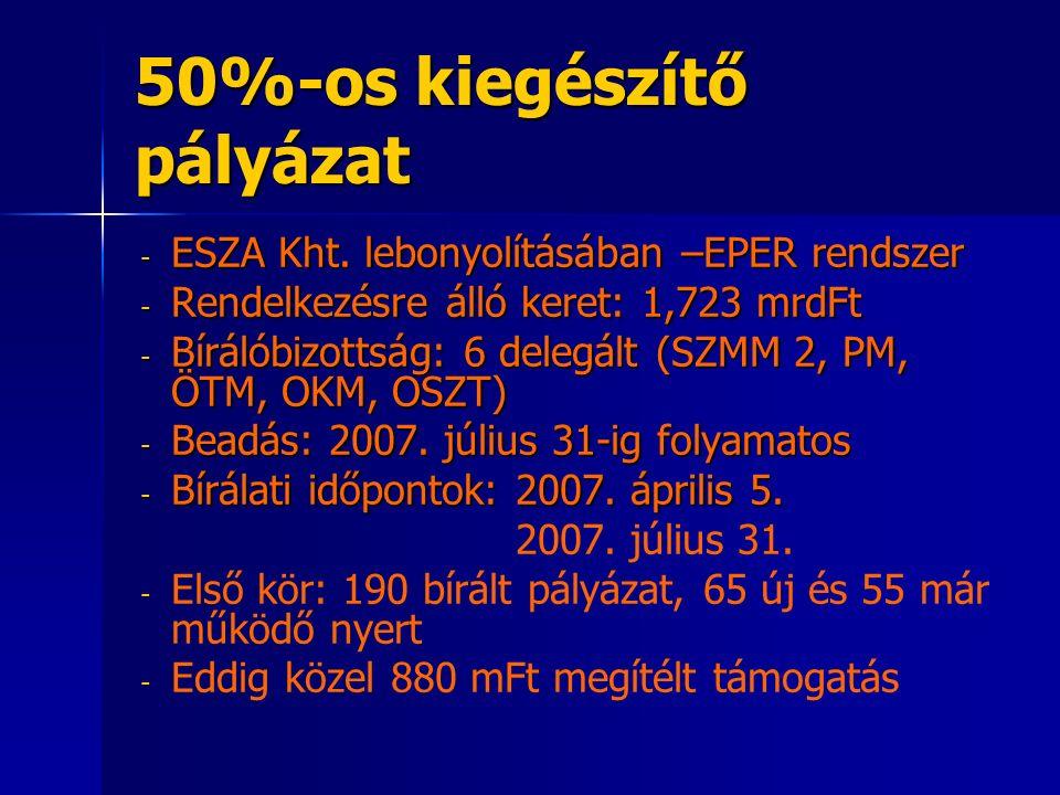 50%-os kiegészítő pályázat - ESZA Kht.