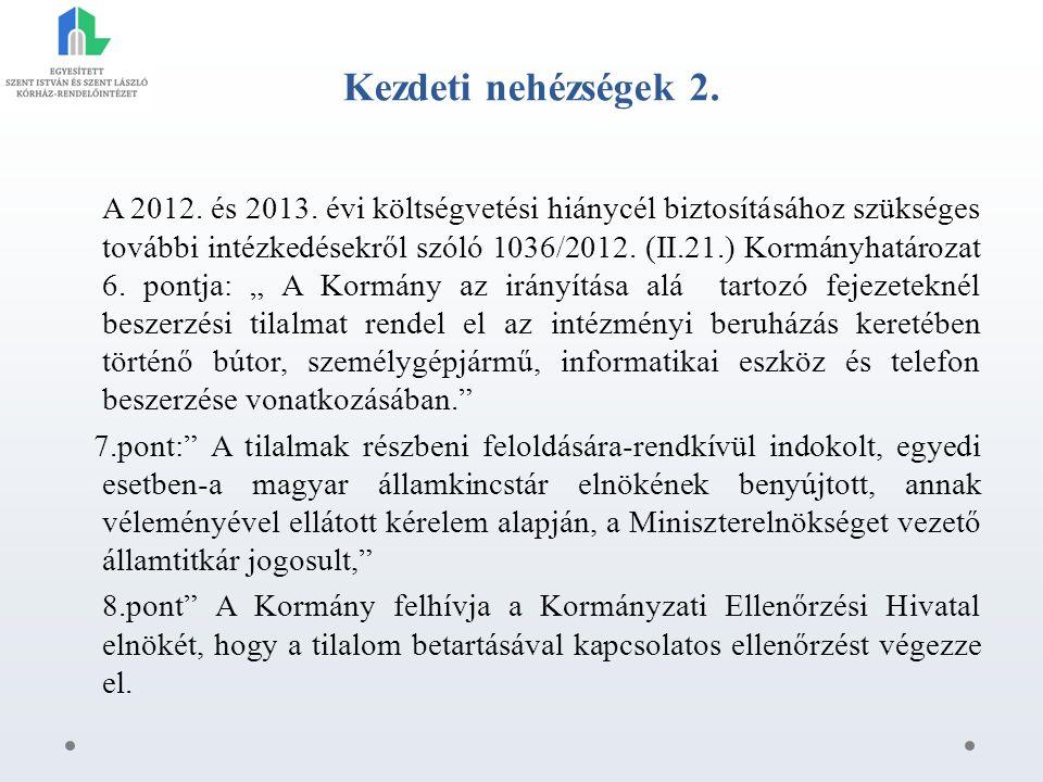 Kezdeti nehézségek 2. A 2012. és 2013.