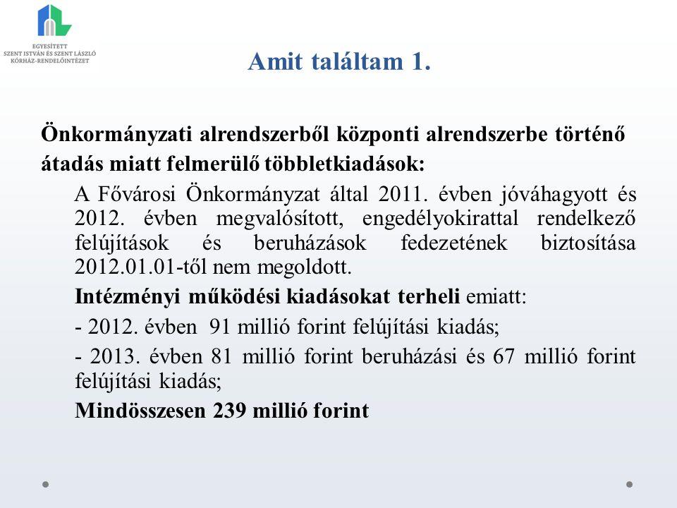 Amit találtam 2. Relatív veszteség 2012. évben: 31,9 millió forint, 2013. évben: 62,5 millió forint