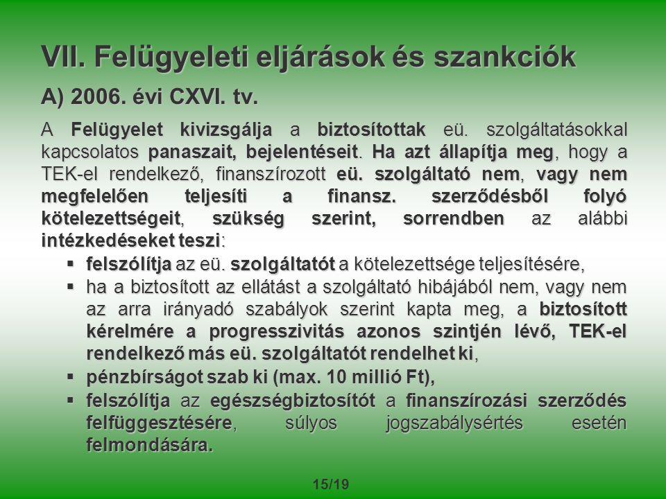 15/19 VII.Felügyeleti eljárások és szankciók A) 2006.