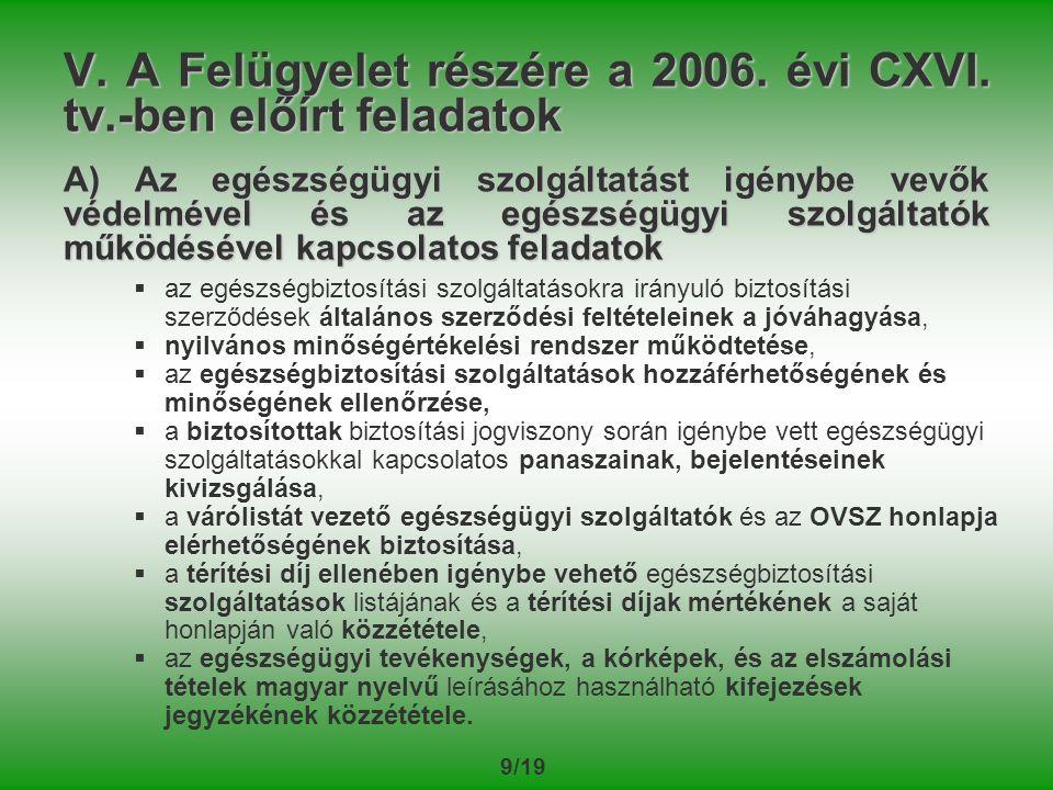 9/19 V.A Felügyelet részére a 2006. évi CXVI.