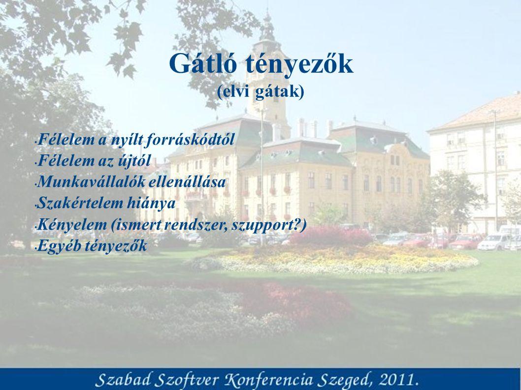 Szeged M.J. Város Polgármesteri Hivatal Köszönöm figyelmüket.