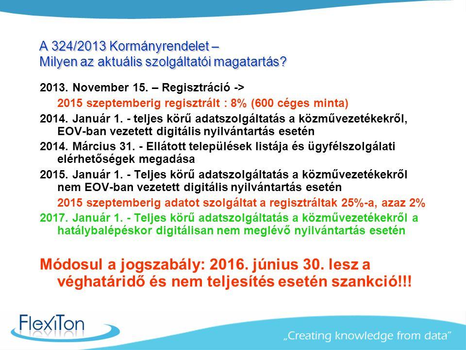 A 324/2013 Kormányrendelet – Milyen az aktuális szolgáltatói magatartás.
