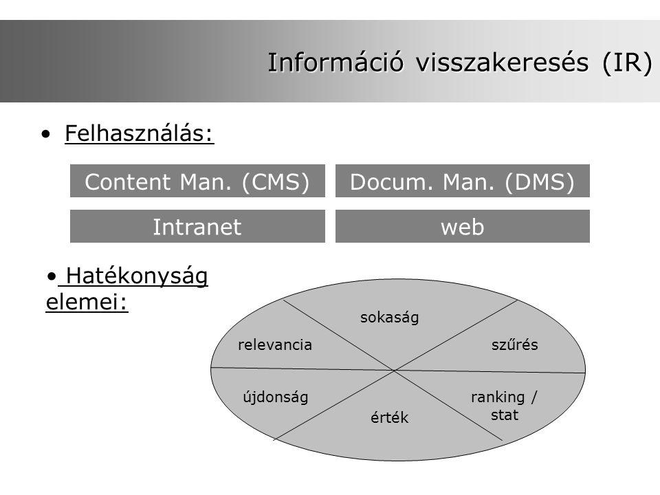 Információ visszakeresés (IR) Felhasználás: Content Man. (CMS)Docum. Man. (DMS) Intranetweb Hatékonyság elemei: relevancia sokaság szűrés újdonság ért