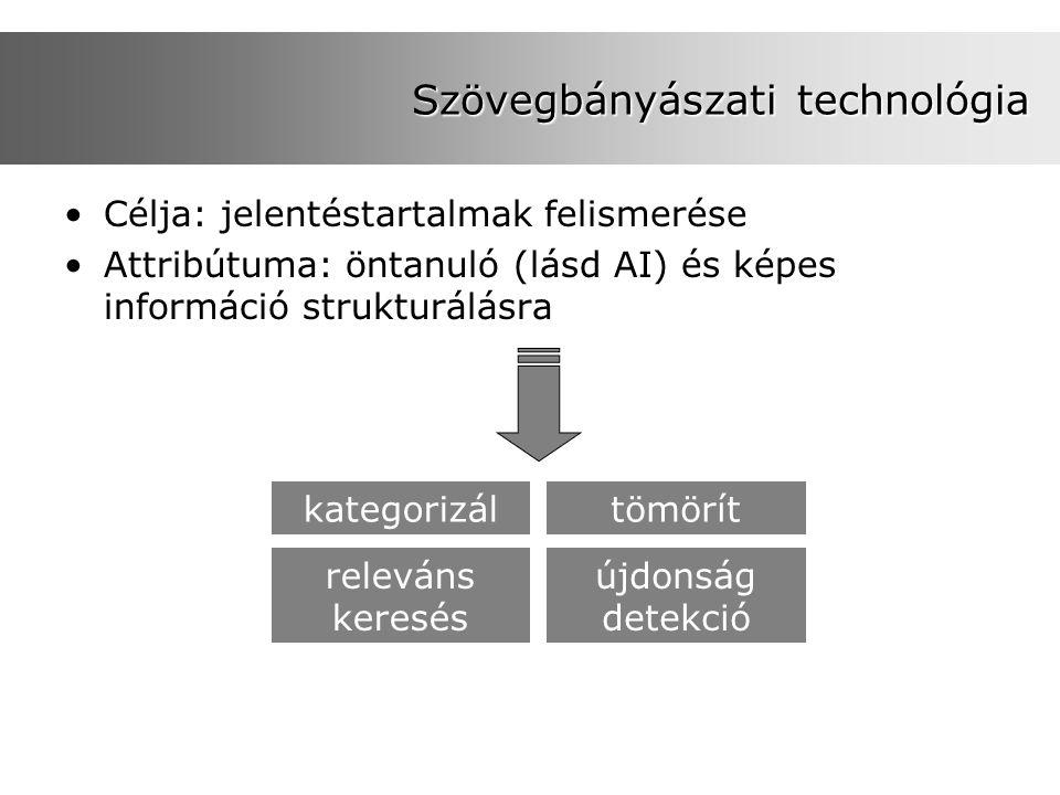 Szövegbányászati technológia Célja: jelentéstartalmak felismerése Attribútuma: öntanuló (lásd AI) és képes információ strukturálásra kategorizáltömörít újdonság detekció releváns keresés