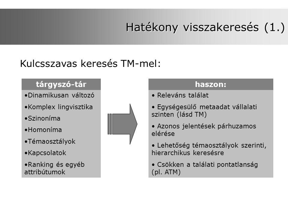 Hatékony visszakeresés (1.) Kulcsszavas keresés TM-mel: tárgyszó-tár Dinamikusan változó Komplex lingvisztika Szinoníma Homoníma Témaosztályok Kapcsolatok Ranking és egyéb attribútumok haszon: Releváns találat Egységesülő metaadat vállalati szinten (lásd TM) Azonos jelentések párhuzamos elérése Lehetőség témaosztályok szerinti, hierarchikus keresésre Csökken a találati pontatlanság (pl.