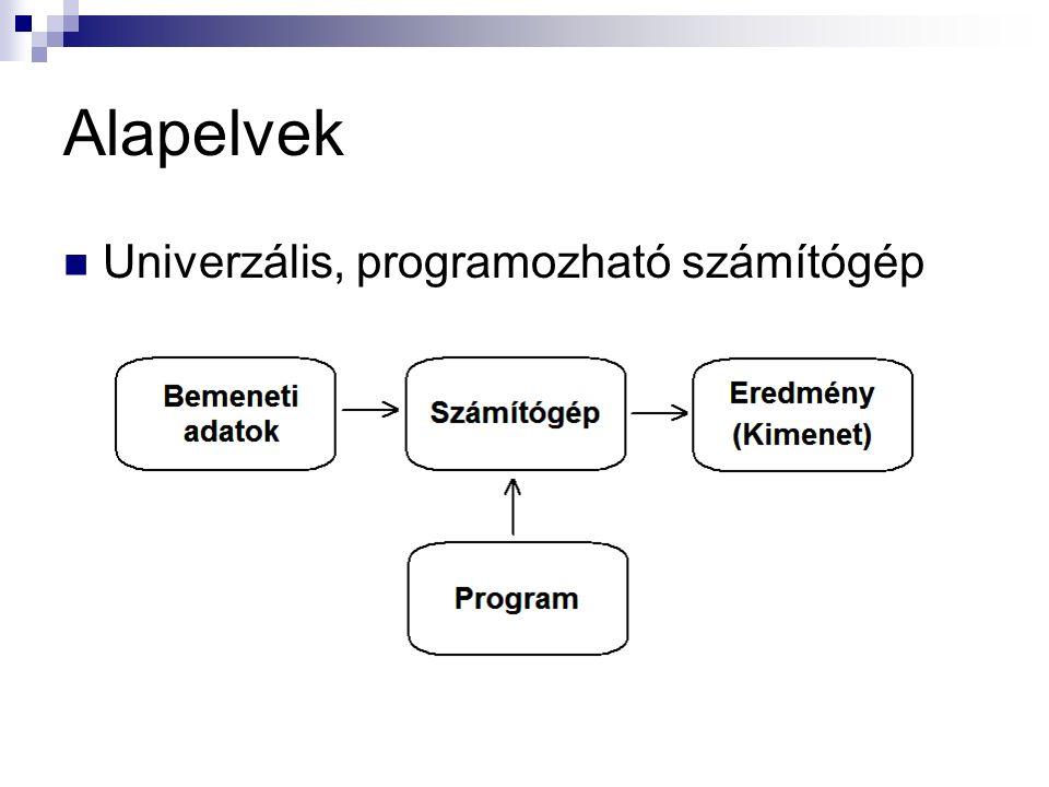 Alapelvek Univerzális, programozható számítógép