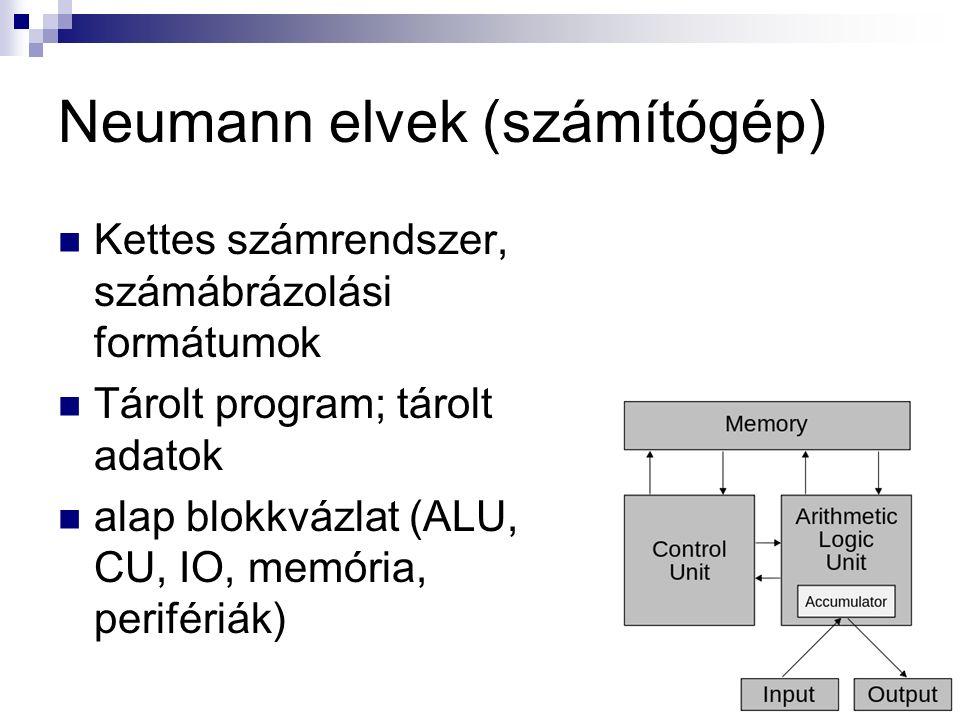 Neumann elvek (számítógép) Kettes számrendszer, számábrázolási formátumok Tárolt program; tárolt adatok alap blokkvázlat (ALU, CU, IO, memória, perifériák)
