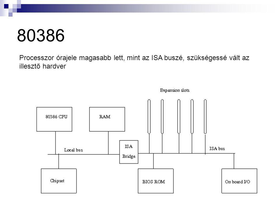 80386 Processzor órajele magasabb lett, mint az ISA buszé, szükségessé vált az illesztő hardver
