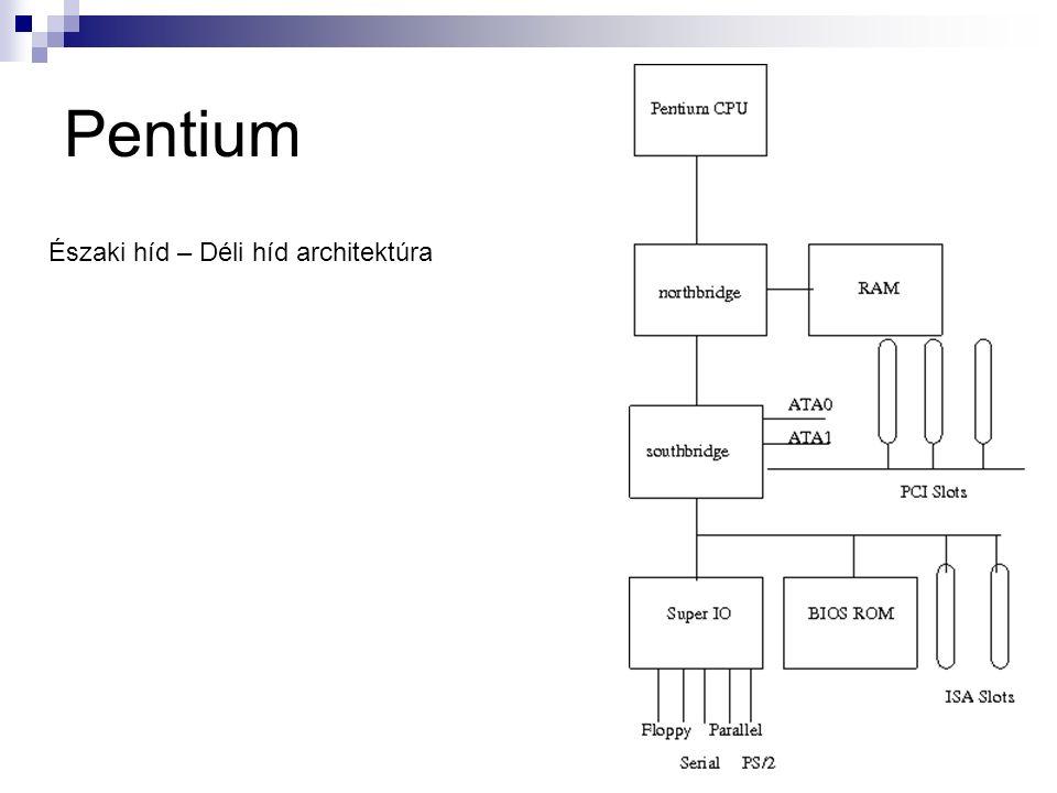 Pentium Északi híd – Déli híd architektúra