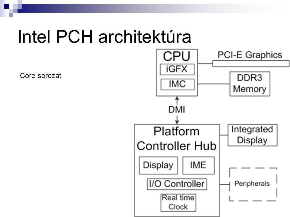 Intel PCH architektúra Core sorozat
