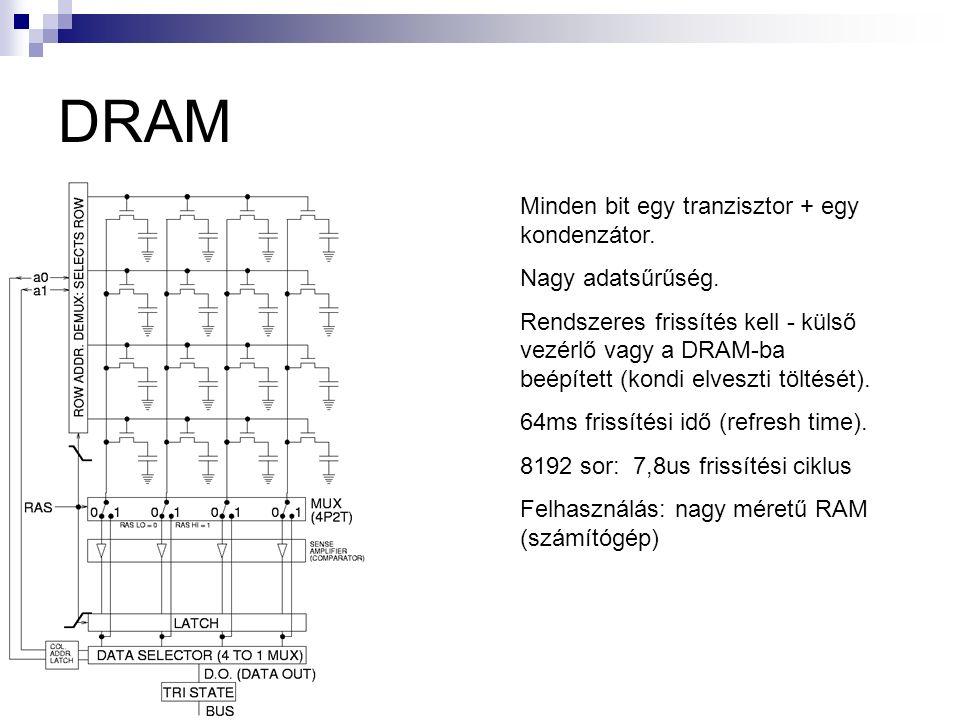 DRAM Minden bit egy tranzisztor + egy kondenzátor.