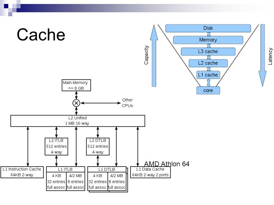 Cache AMD Athlon 64