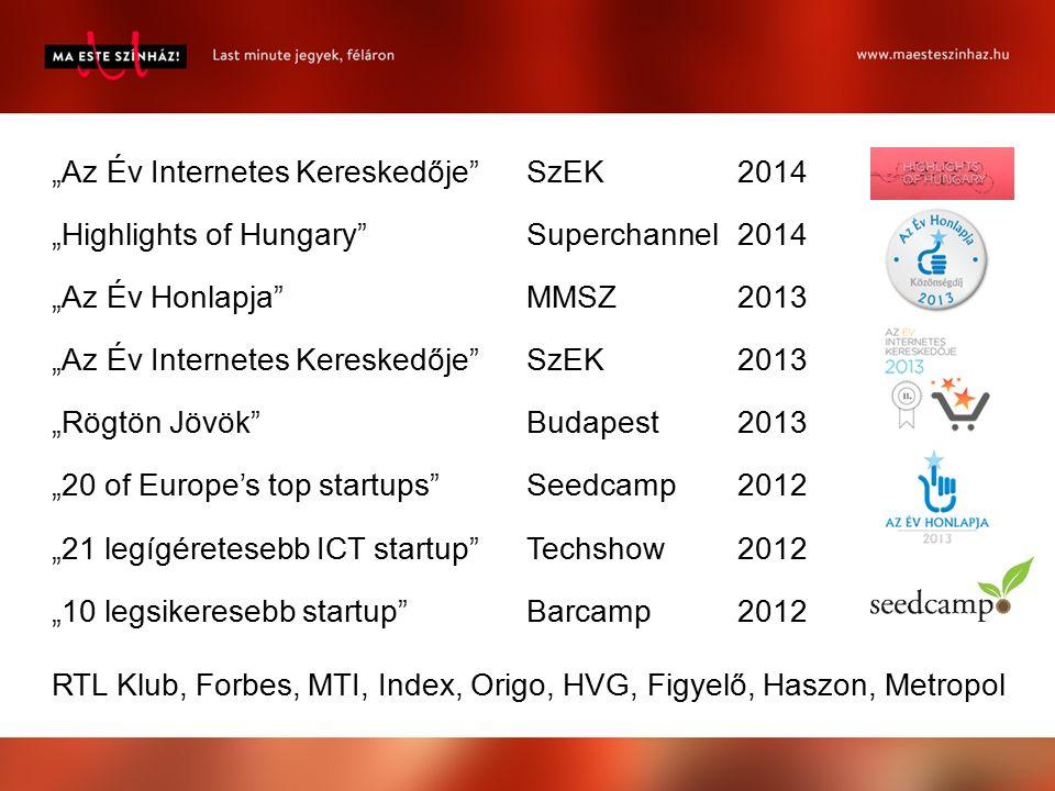 """""""Az Év Internetes Kereskedője SzEK 2014 """"Highlights of Hungary Superchannel 2014 """"Az Év Honlapja MMSZ 2013 """"Az Év Internetes Kereskedője SzEK 2013 """"Rögtön Jövök Budapest 2013 """"20 of Europe's top startups Seedcamp 2012 """"21 legígéretesebb ICT startup Techshow 2012 """"10 legsikeresebb startup Barcamp 2012 RTL Klub, Forbes, MTI, Index, Origo, HVG, Figyelő, Haszon, Metropol"""