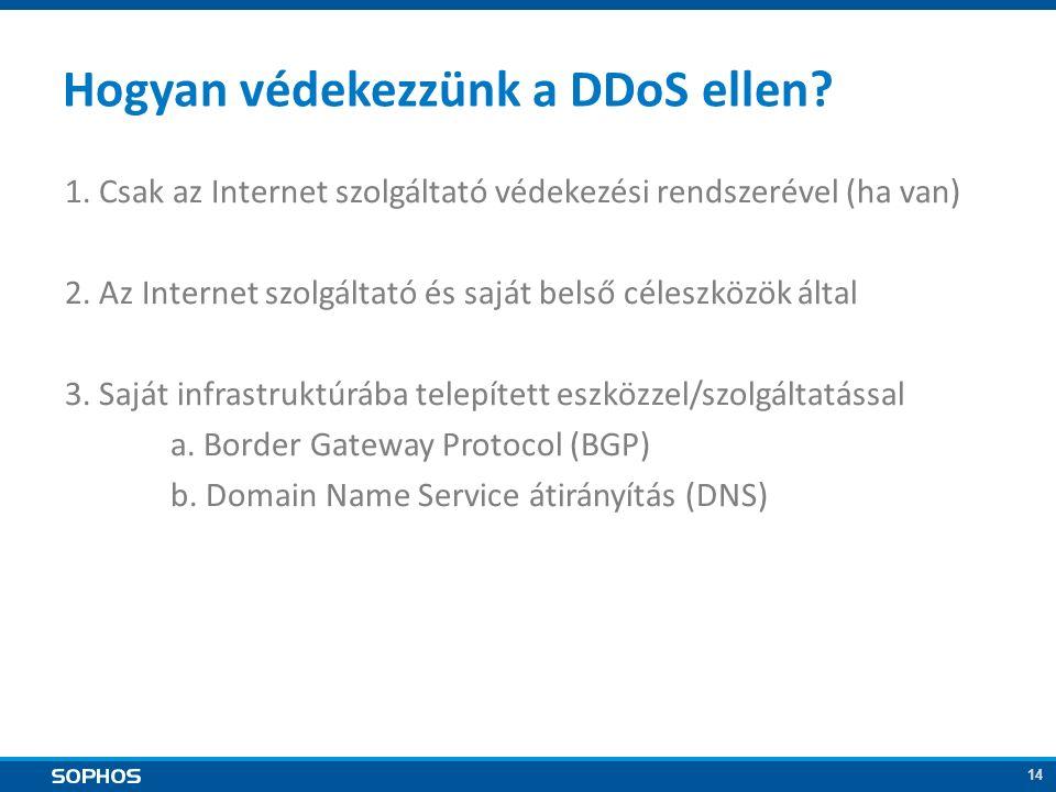 14 Hogyan védekezzünk a DDoS ellen. 1.