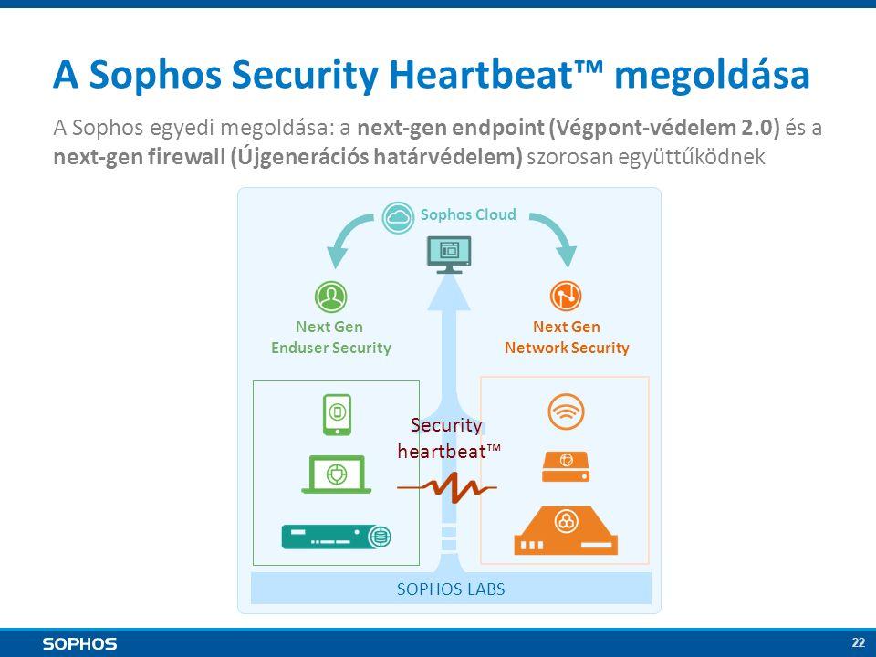 22 A Sophos Security Heartbeat™ megoldása SOPHOS LABS Sophos Cloud Next Gen Network Security Next Gen Enduser Security Security heartbeat™ A Sophos egyedi megoldása: a next-gen endpoint (Végpont-védelem 2.0) és a next-gen firewall (Újgenerációs határvédelem) szorosan együttűködnek