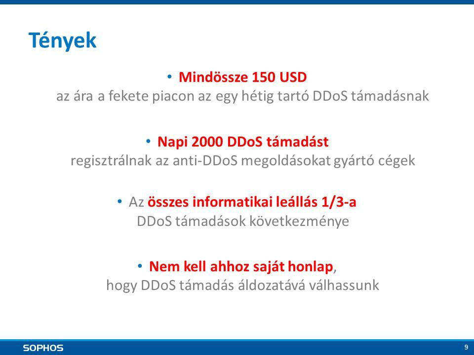 9 Tények Mindössze 150 USD az ára a fekete piacon az egy hétig tartó DDoS támadásnak Napi 2000 DDoS támadást regisztrálnak az anti-DDoS megoldásokat gyártó cégek Az összes informatikai leállás 1/3-a DDoS támadások következménye Nem kell ahhoz saját honlap, hogy DDoS támadás áldozatává válhassunk