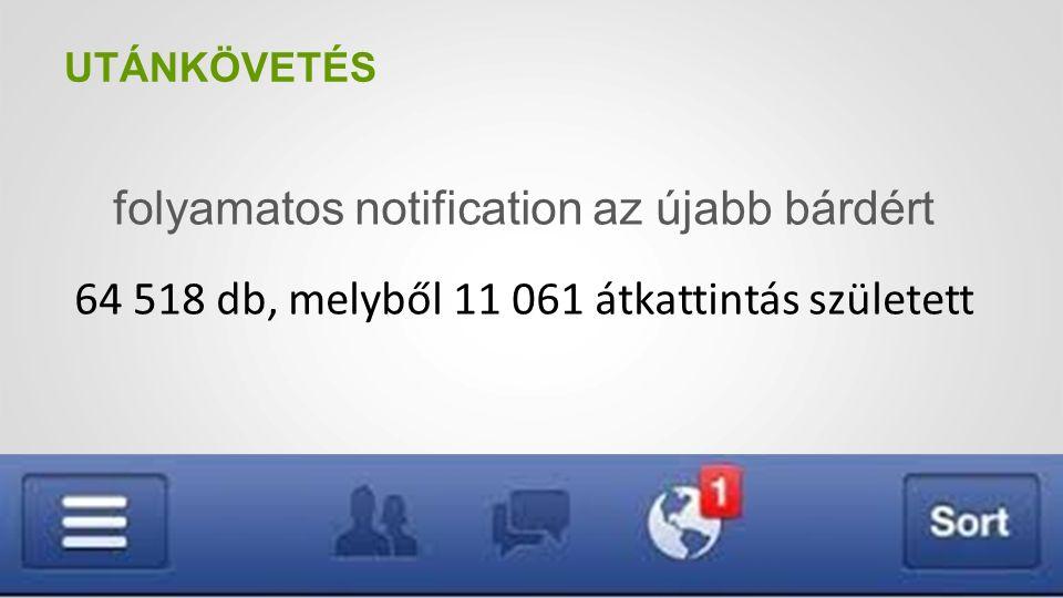 UTÁNKÖVETÉS folyamatos notification az újabb bárdért 64 518 db, melyből 11 061 átkattintás született