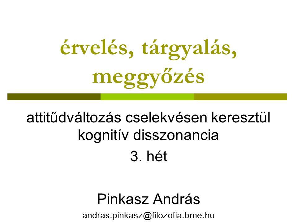 érvelés, tárgyalás, meggyőzés attitűdváltozás cselekvésen keresztül kognitív disszonancia 3. hét Pinkasz András andras.pinkasz@filozofia.bme.hu