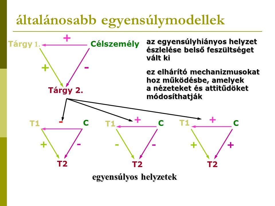 általánosabb egyensúlymodellek Tárgy 2. CélszemélyTárgy 1.