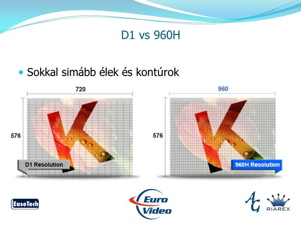 D1 vs 960H Sokkal simább élek és kontúrok