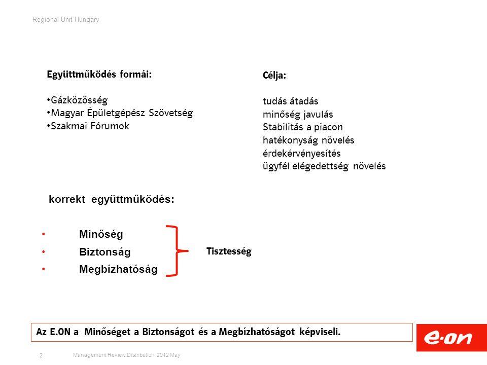 Regional Unit Hungary Management Review Distribution 2012 May Minőség 1.