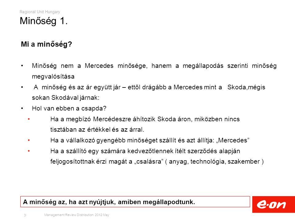 Regional Unit Hungary Management Review Distribution 2012 May Minőség 2.