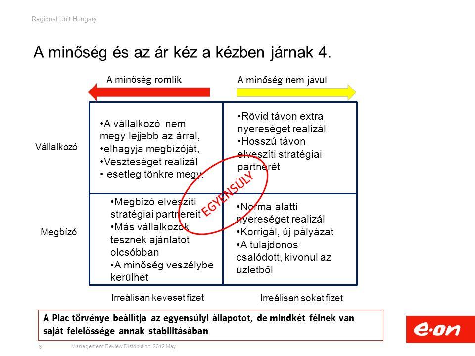 Regional Unit Hungary Management Review Distribution 2012 May A minőség és az ár kéz a kézben járnak 4.