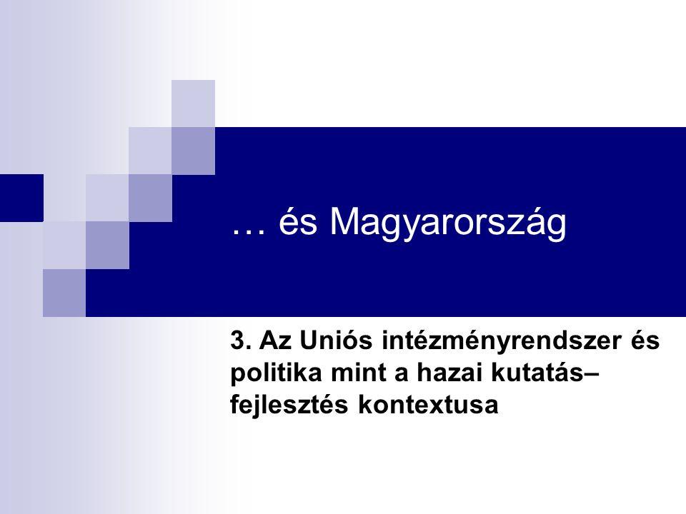 … és Magyarország 3. Az Uniós intézményrendszer és politika mint a hazai kutatás– fejlesztés kontextusa